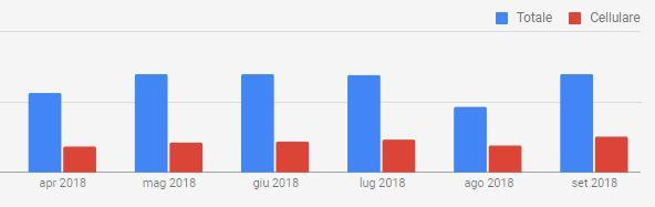 italexit trend topic