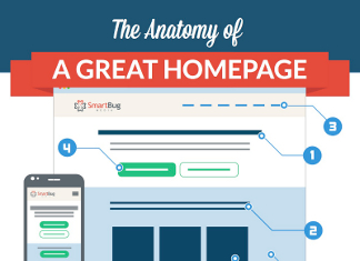 la homepage perfetta web copywriting